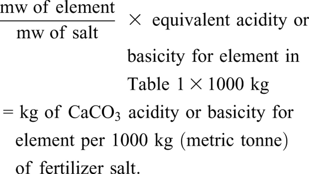 Quantifying the Acidity of an Ammonium-based Fertilizer in