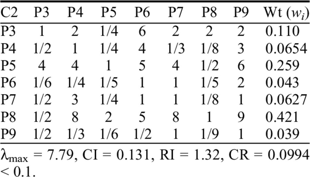 Supplemental Table 5.